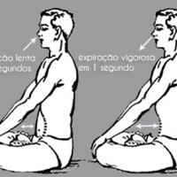 Kapalabhati: A respiração para começar bem o dia