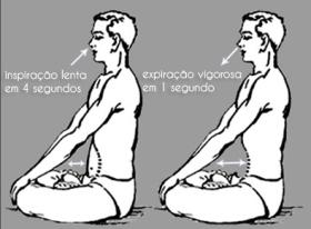 respiracao-para-começar-dia-libere-vias-respiratorias-saia-de-estados-depressivos-kapalabhati