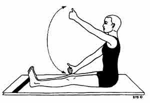 trataka-exercicio-para-os-olhos-ioga