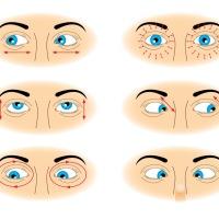 Trataka, os exercícios de Yoga para os olhos