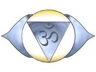 ajna-chakra-yoga-abrir