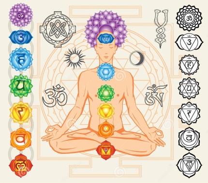 desvendando-chakras-fisiologia-sutil-energia-yoga