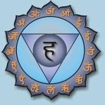 vishuddha-chakra-ativar-yoga-criatividade